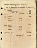 Administrative Budget for Fiscal Year 1972